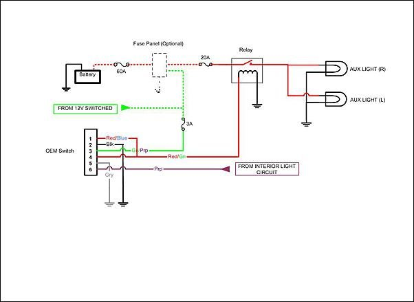 Rigid Light Bar Wiring Diagram Wiring Library
