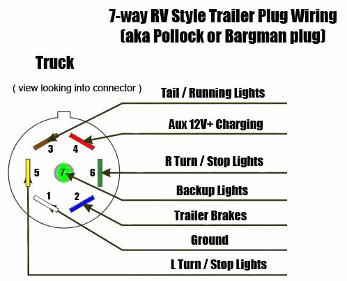 7-Way-RV-Style-Trailer-Plug-Wiring-Diagram-1.jpg