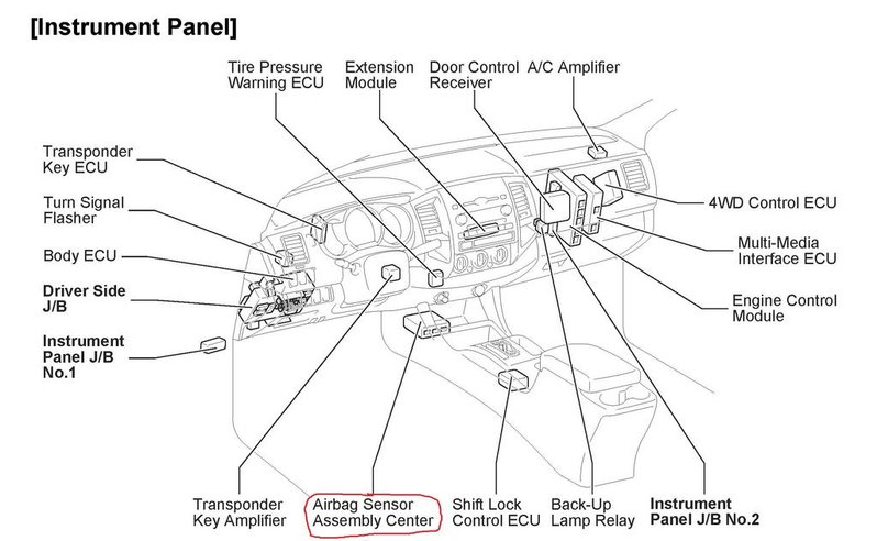location of airbag control module
