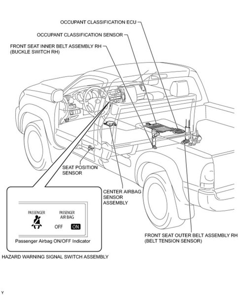 Location of airbag control module Tacoma World