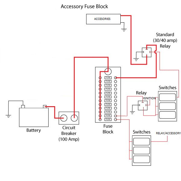 Tremendous Diagram Along With Door Lock Relay Wiring Diagram Furthermore Cucv Wiring Digital Resources Remcakbiperorg