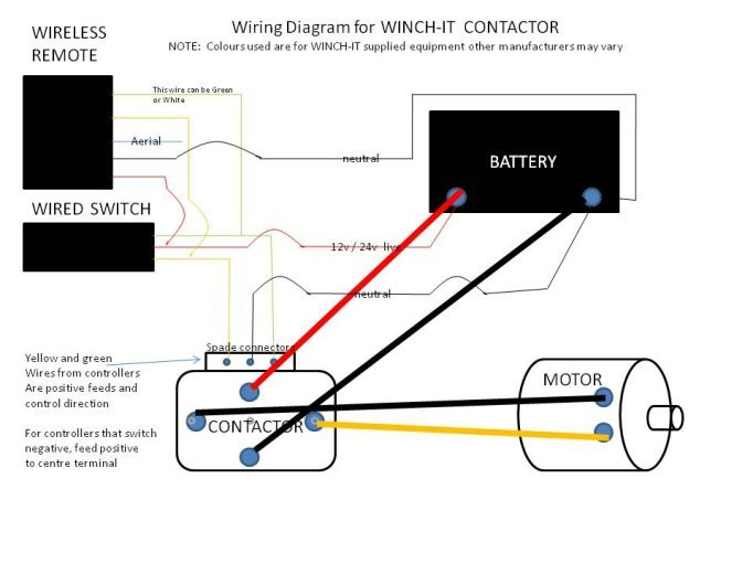 warn m8000 rewiring tacoma world winch motor wiring diagram at alyssarenee.co