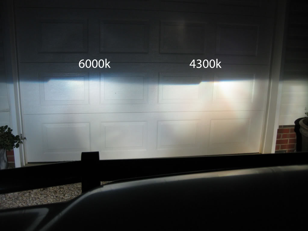 Which Lights The Road Better 4000k 6000k 10 000k