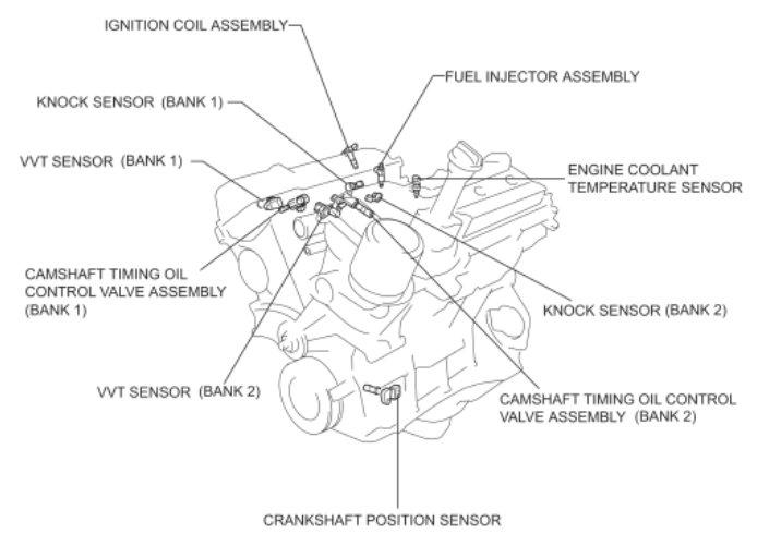 Crankshaft Position Sensor Location Tacoma World
