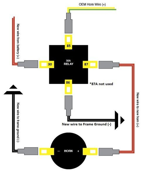 air horn relay diagram efcaviation com  at gsmx.co