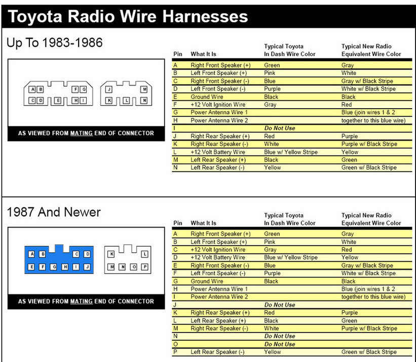 2015 radio harness question tacoma world