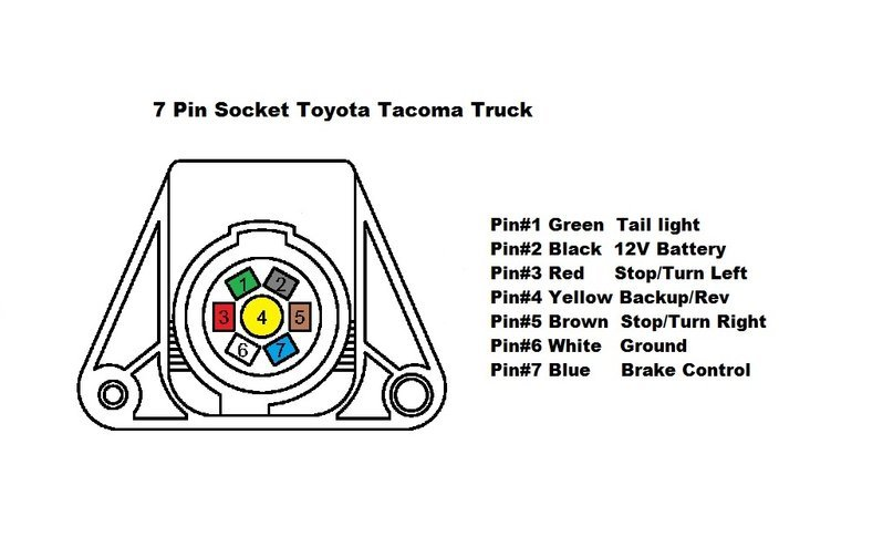 [SCHEMATICS_4NL]  Trailer Wiring. | Tacoma World | 2009 Toyota Tacoma Trailer Wiring |  | Tacoma World