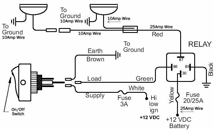 fog light wiring harness diagram 2006 ford f 250 fog light wiring  at readyjetset.co