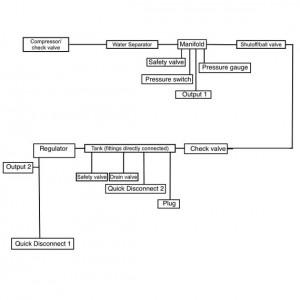 OBA Pneumatic Diagram