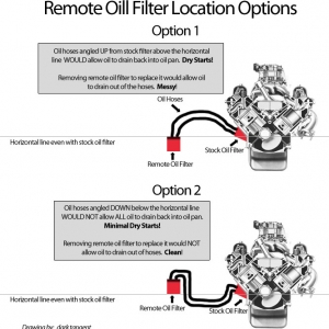 Remote Oil Filter Location Options