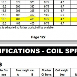OME Coils Spring Rate