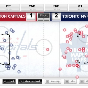 Leafs-Caps-total