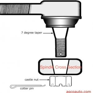 tie_rod_taper_lock