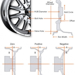 wheel_dimensions1
