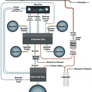 Sound schematic