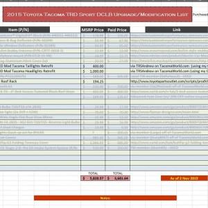 Taco Upgrade List Nov 2015
